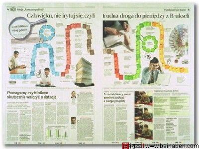 40多家新闻报纸排版布局设计欣赏