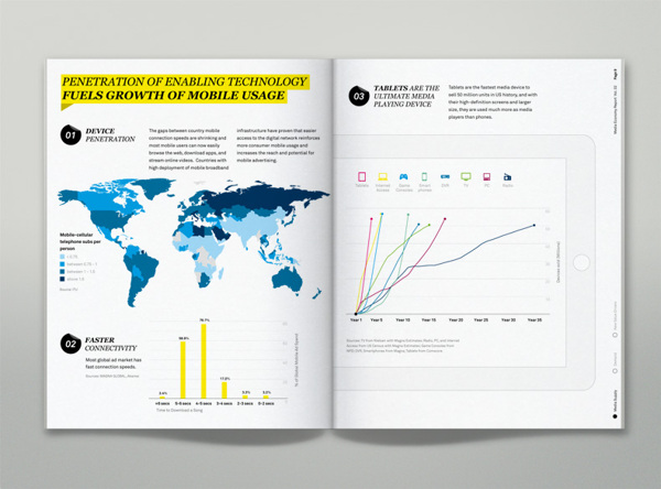 企业信息统计图画册设计